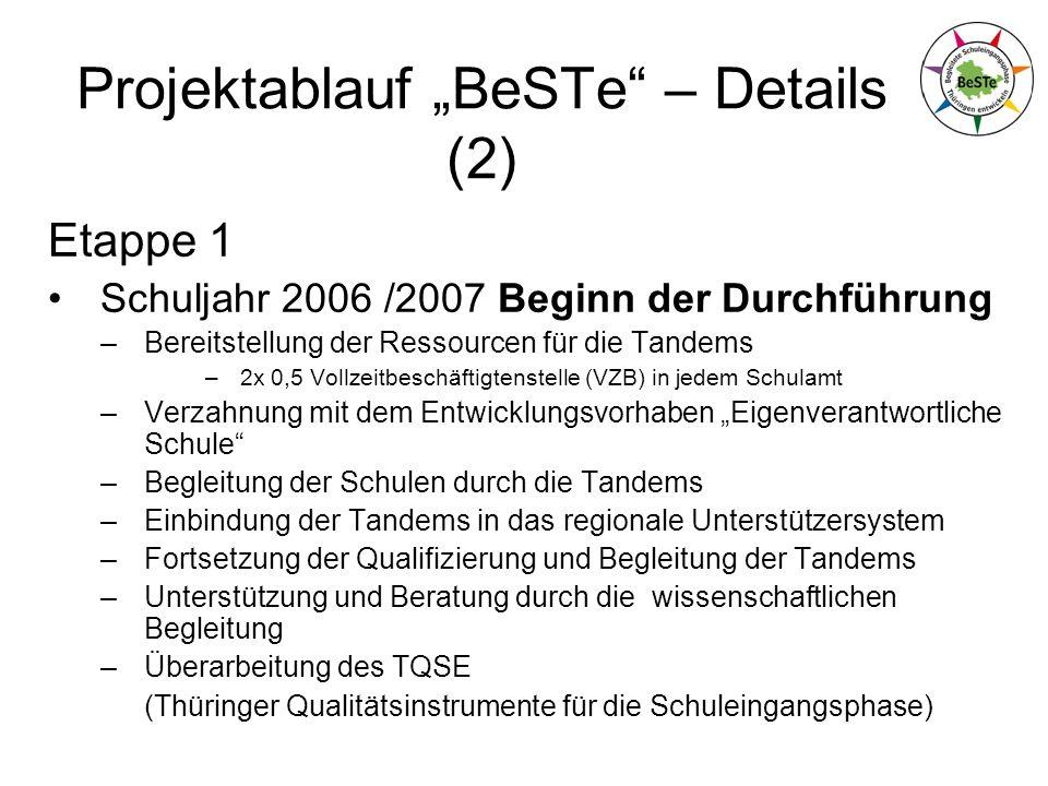Projektablauf BeSTe – Details (2) Etappe 1 Schuljahr 2006 /2007 Beginn der Durchführung –Bereitstellung der Ressourcen für die Tandems –2x 0,5 Vollzeitbeschäftigtenstelle (VZB) in jedem Schulamt –Verzahnung mit dem Entwicklungsvorhaben Eigenverantwortliche Schule –Begleitung der Schulen durch die Tandems –Einbindung der Tandems in das regionale Unterstützersystem –Fortsetzung der Qualifizierung und Begleitung der Tandems –Unterstützung und Beratung durch die wissenschaftlichen Begleitung –Überarbeitung des TQSE (Thüringer Qualitätsinstrumente für die Schuleingangsphase)