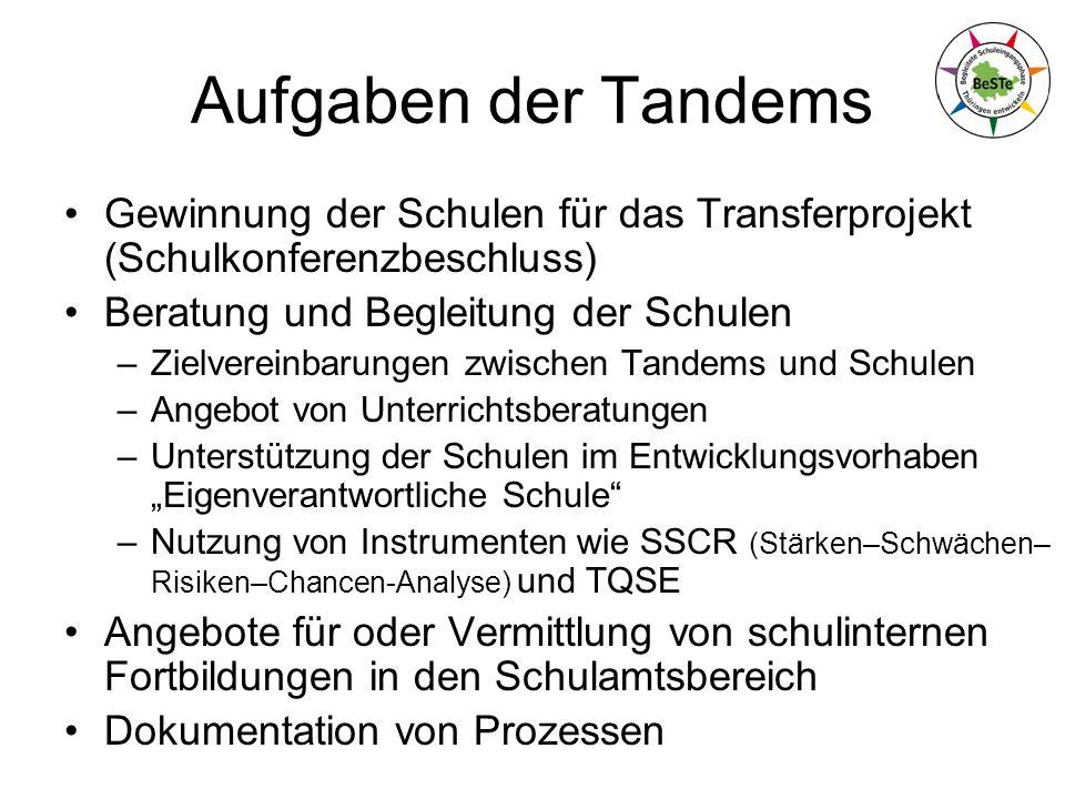 Aufgaben der Tandems Gewinnung der Schulen für das Transferprojekt (Schulkonferenzbeschluss) Beratung und Begleitung der Schulen –Zielvereinbarungen z