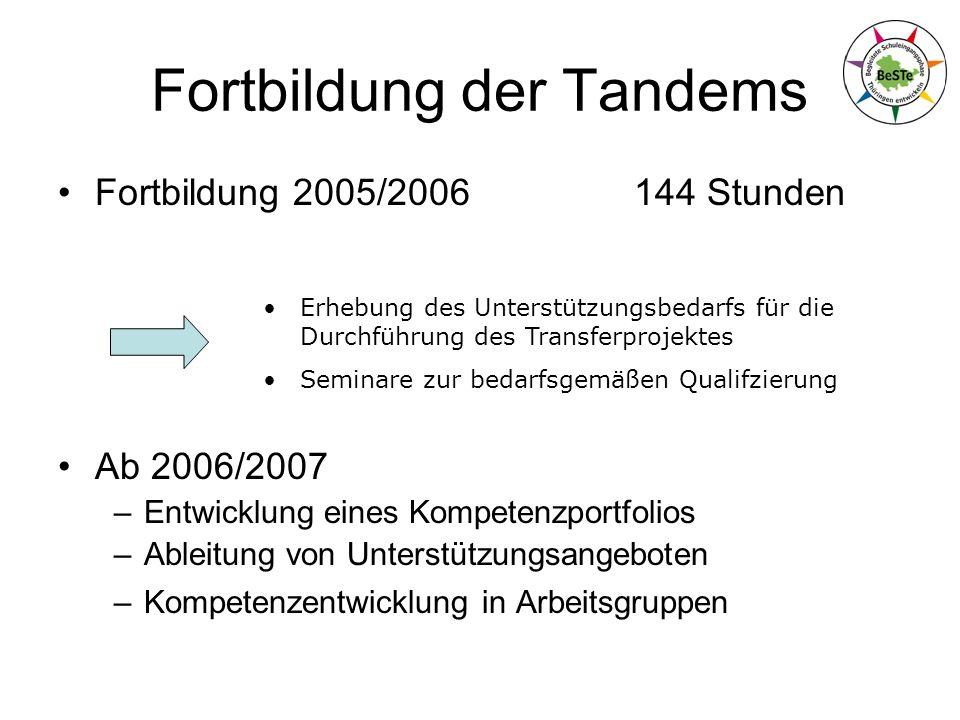 Fortbildung der Tandems Fortbildung 2005/2006144 Stunden Ab 2006/2007 –Entwicklung eines Kompetenzportfolios –Ableitung von Unterstützungsangeboten –K