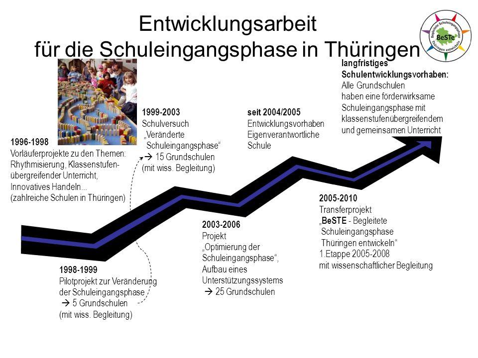 1998-1999 Pilotprojekt zur Veränderung der Schuleingangsphase 5 Grundschulen (mit wiss. Begleitung) 2003-2006 Projekt Optimierung der Schuleingangspha