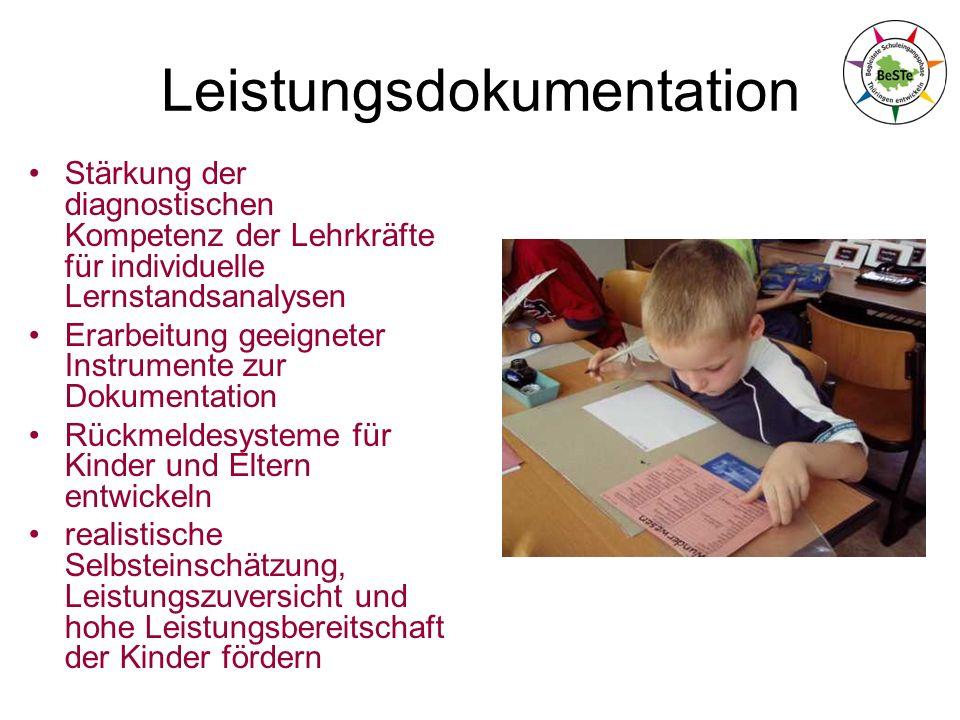 Schmalkalden Worbis Artern Bad Langensalza Eisenach Neuhaus Rudolstadt Erfurt Weimar Jena Stadtroda Gera Schmölln Regionale Begleitung durch die Tandems (Stand Juni 2006) Grundschullehrkraft Förderschullehrkraft