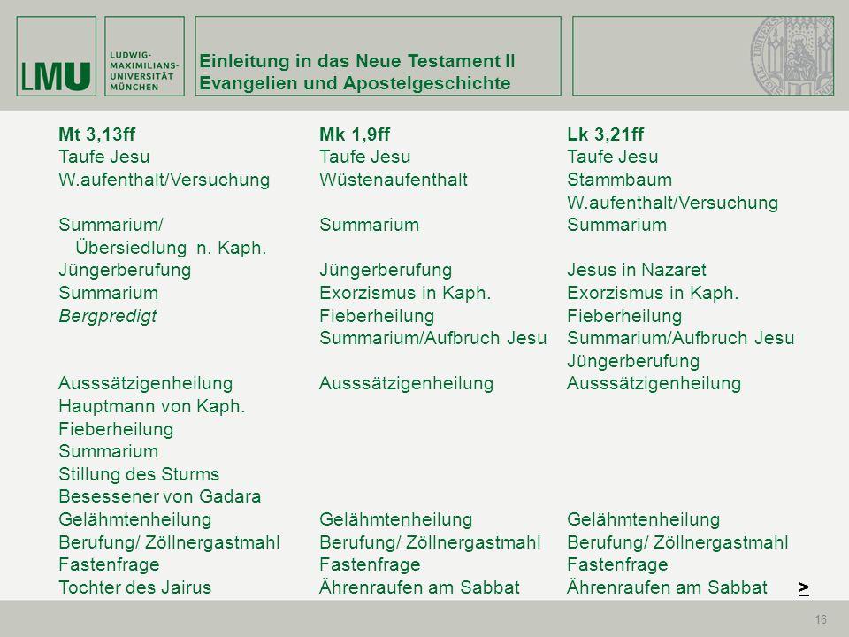 Einleitung in das Neue Testament II Evangelien und Apostelgeschichte 16 Mt 3,13ff Taufe Jesu W.aufenthalt/Versuchung Summarium/ Übersiedlung n. Kaph.