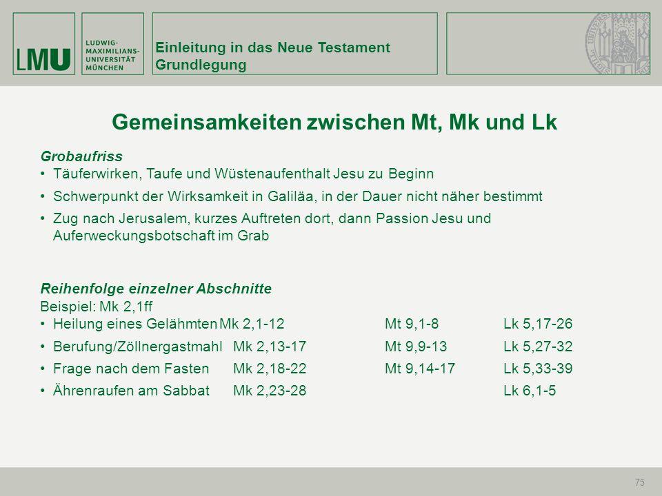 Einleitung in das Neue Testament Grundlegung 75 Gemeinsamkeiten zwischen Mt, Mk und Lk Grobaufriss Täuferwirken, Taufe und Wüstenaufenthalt Jesu zu Be