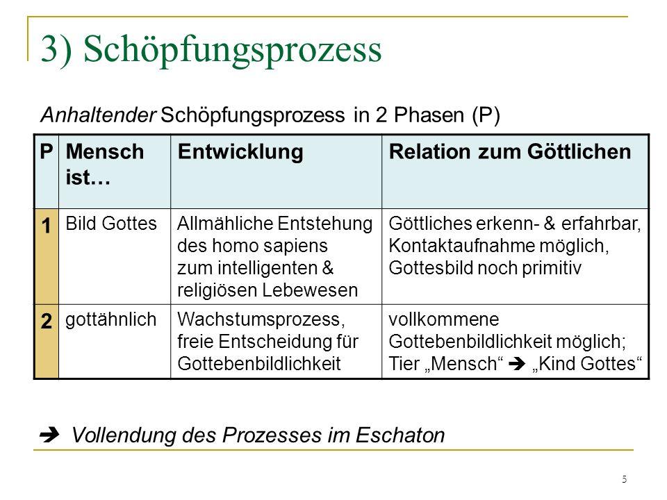 5 3) Schöpfungsprozess Anhaltender Schöpfungsprozess in 2 Phasen (P) PMensch ist… EntwicklungRelation zum Göttlichen 1 Bild GottesAllmähliche Entstehu