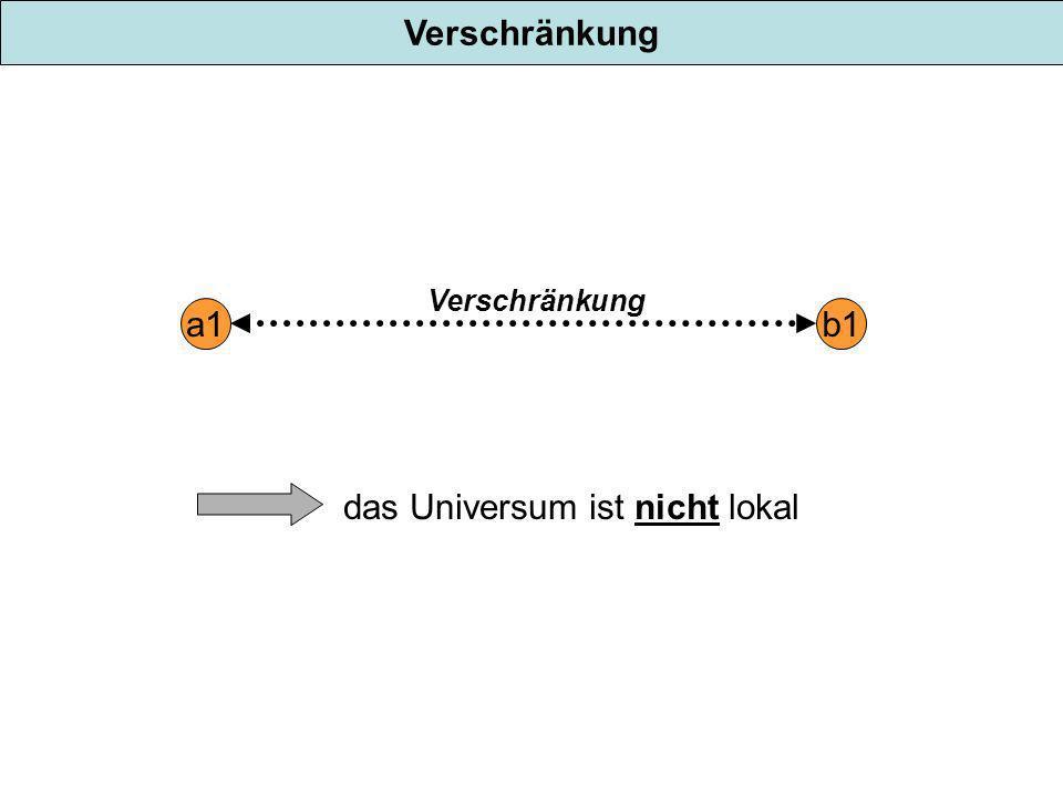 Verschränkung a1b1 Verschränkung das Universum ist nicht lokal