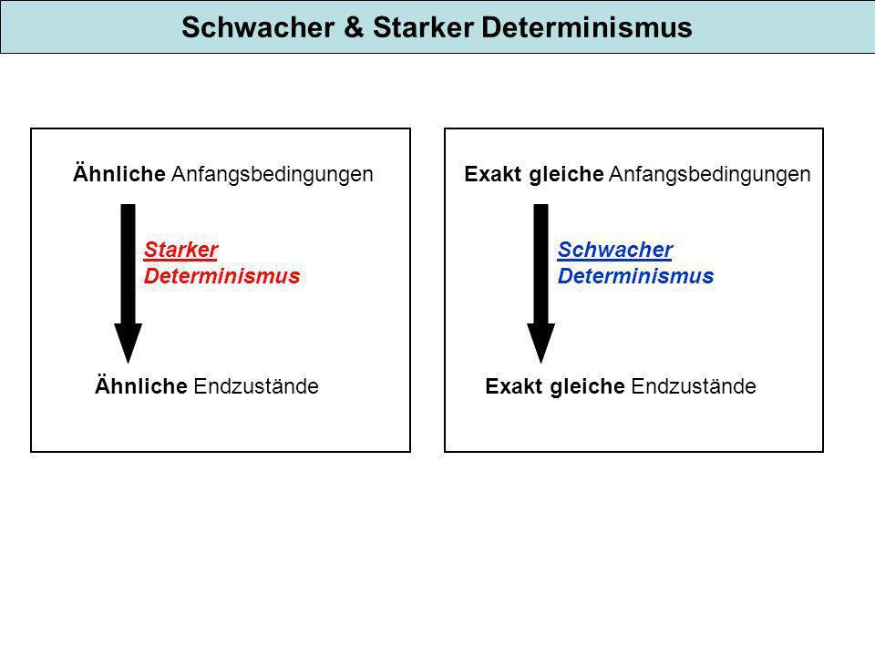 Schwacher & Starker Determinismus Schwacher Determinismus Exakt gleiche Anfangsbedingungen Exakt gleiche Endzustände Starker Determinismus Ähnliche Anfangsbedingungen Ähnliche Endzustände