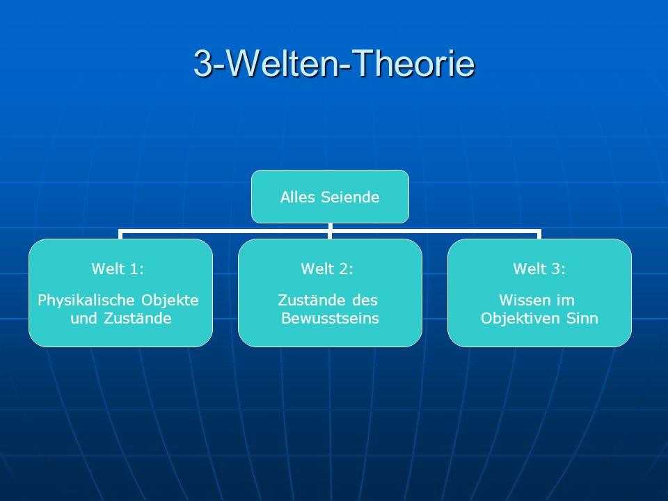 3-Welten-Theorie Alles Seiende Welt 1: Physikalische Objekte und Zustände Welt 2: Zustände des Bewusstseins Welt 3: Wissen im Objektiven Sinn