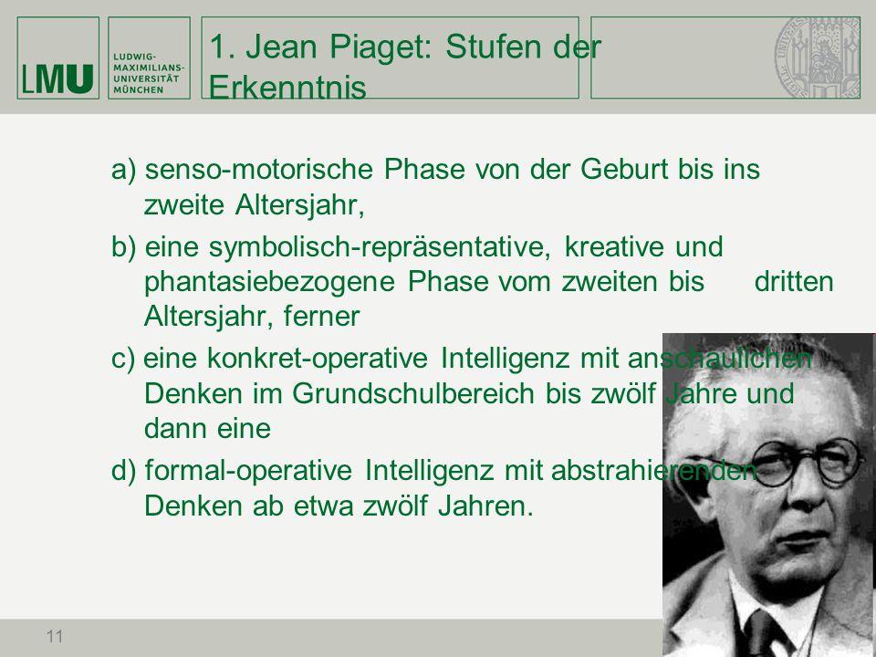 11 1. Jean Piaget: Stufen der Erkenntnis a) senso-motorische Phase von der Geburt bis ins zweite Altersjahr, b) eine symbolisch-repräsentative, kreati