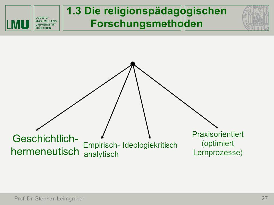 27 Prof. Dr. Stephan Leimgruber 1.3 Die religionspädagogischen Forschungsmethoden Empirisch- analytisch Ideologiekritisch Praxisorientiert (optimiert