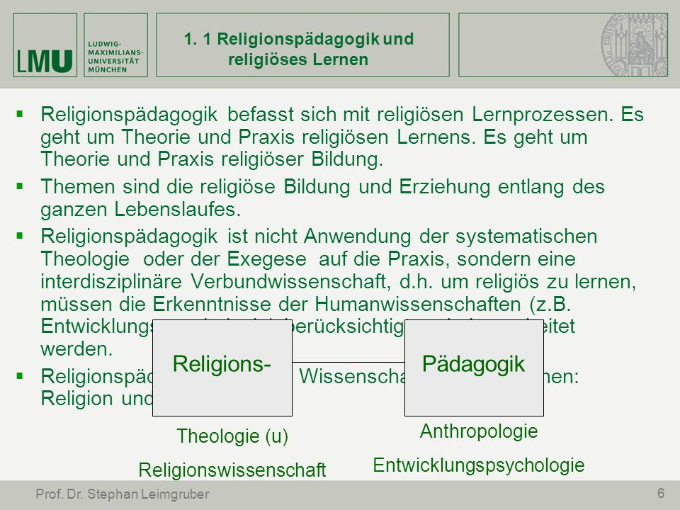 6 Prof. Dr. Stephan Leimgruber 1. 1 Religionspädagogik und religiöses Lernen Religionspädagogik befasst sich mit religiösen Lernprozessen. Es geht um