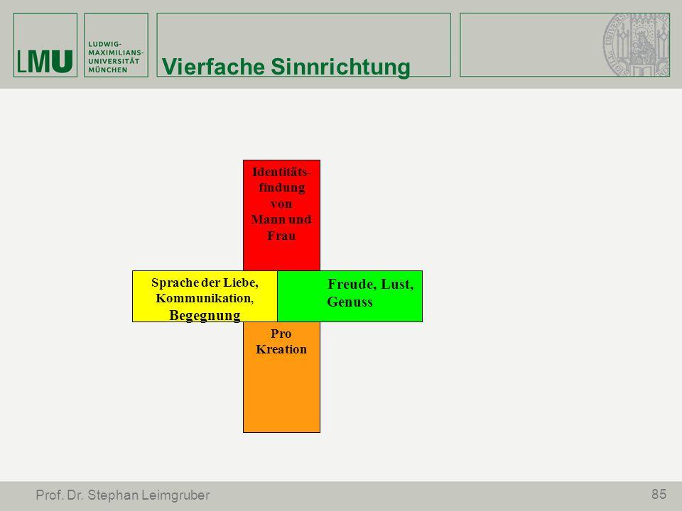 85 Prof. Dr. Stephan Leimgruber Vierfache Sinnrichtung Identitäts- findung von Mann und Frau Freude, Lust, Genuss Sprache der Liebe, Kommunikation, Be