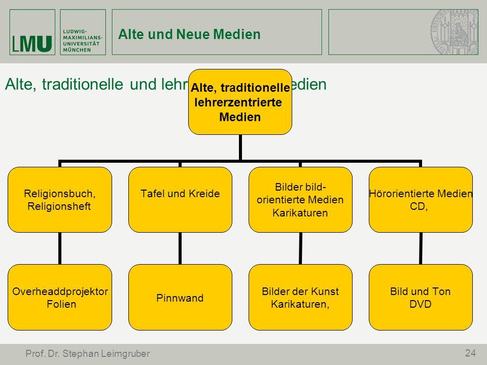 24 Prof. Dr. Stephan Leimgruber Alte und Neue Medien Alte, traditionelle und lehrerzentrierte Medien Alte, traditionelle lehrerzentrierte Medien Relig