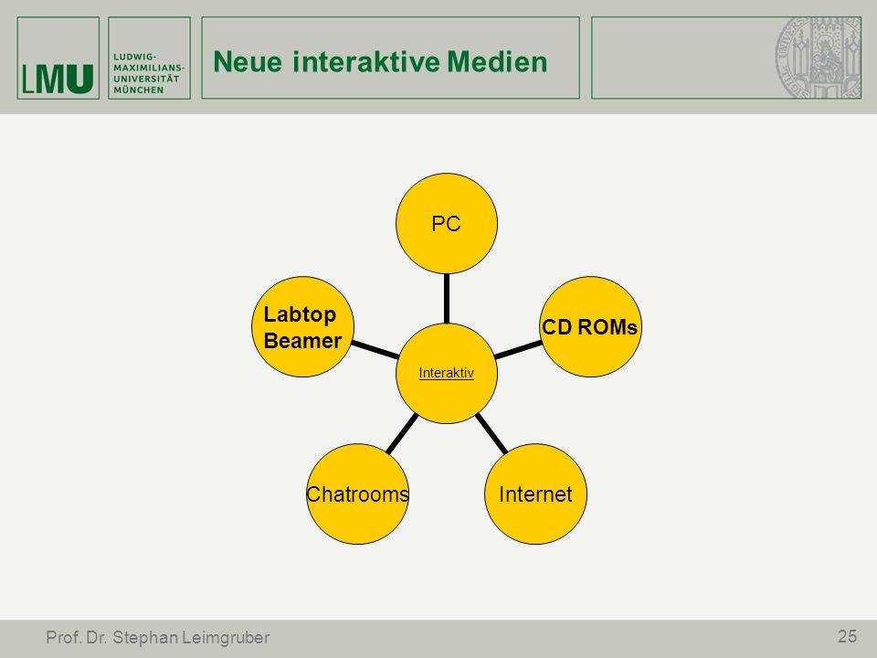 25 Prof. Dr. Stephan Leimgruber Neue interaktive Medien Interaktiv PCCD ROMsInternetChatrooms Labtop Beamer