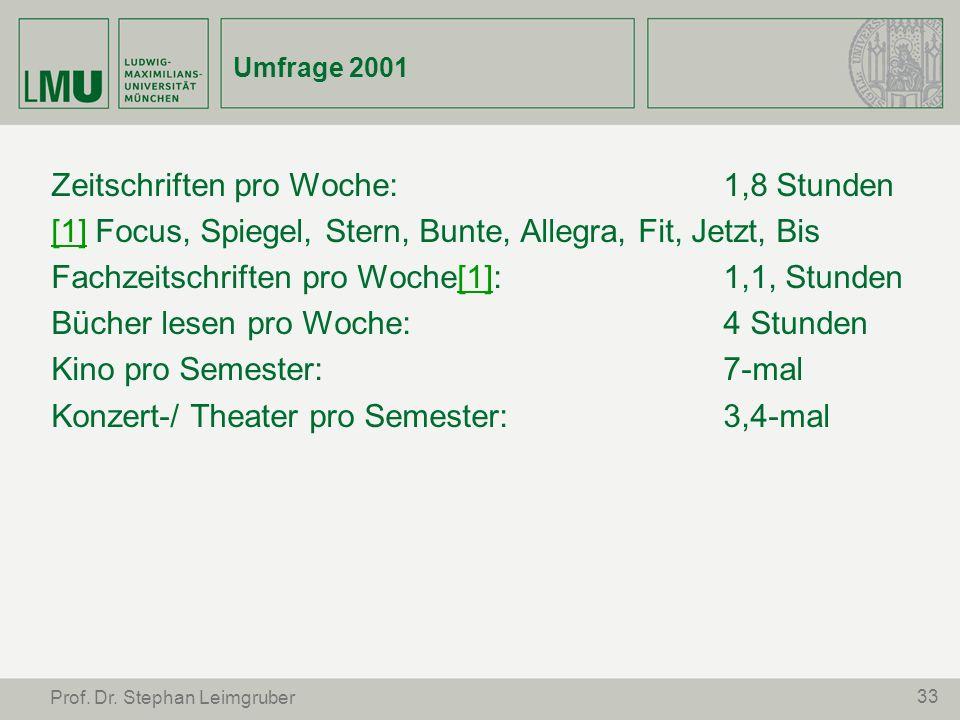 33 Prof. Dr. Stephan Leimgruber Umfrage 2001 Zeitschriften pro Woche: 1,8 Stunden [1][1] Focus, Spiegel, Stern, Bunte, Allegra, Fit, Jetzt, Bis Fachze