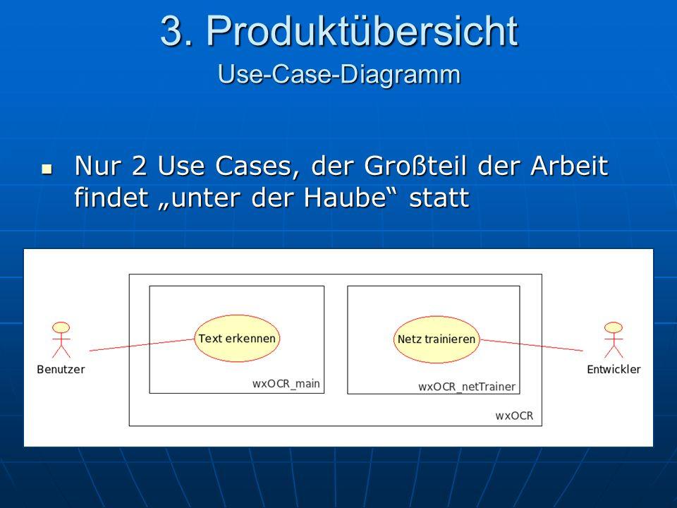 3. Produktübersicht Use-Case-Diagramm Nur 2 Use Cases, der Großteil der Arbeit findet unter der Haube statt Nur 2 Use Cases, der Großteil der Arbeit f