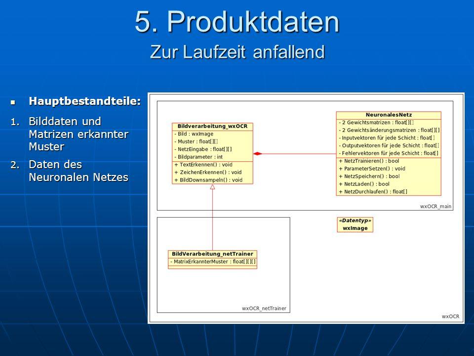 Hauptbestandteile: Hauptbestandteile: 1.Bilddaten und Matrizen erkannter Muster 2.
