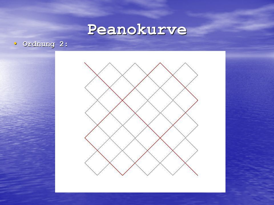 Peanokurve Ordnung 2: Ordnung 2: