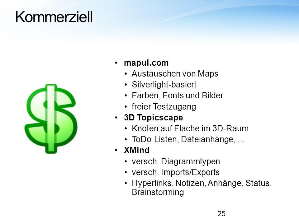 Kommerziell mapul.com Austauschen von Maps Silverlight-basiert Farben, Fonts und Bilder freier Testzugang 3D Topicscape Knoten auf Fläche im 3D-Raum T
