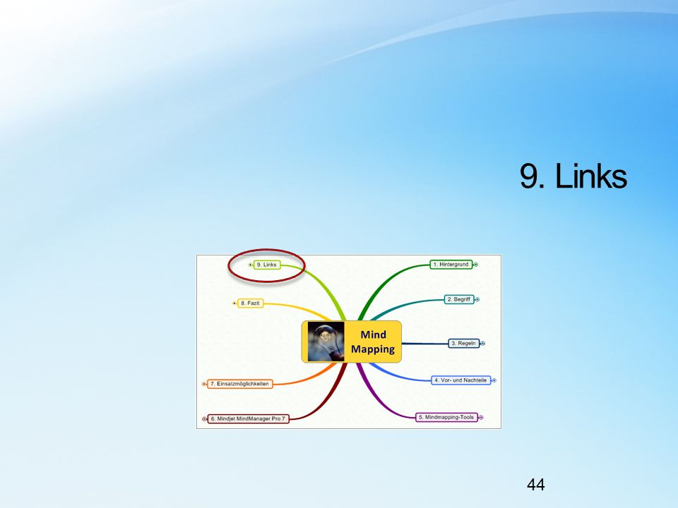 Links Mind Mapping Mind Mapping via MindManager Wikipedia: Mind Map Alles über Mind Mapping List of mind mapping software Mindmapping, Lehren und Lernen Mind Mapping nach T.