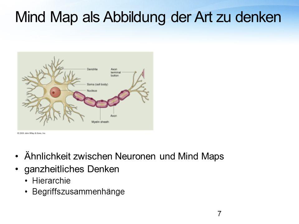 Mind Map als Abbildung der Art zu denken Ähnlichkeit zwischen Neuronen und Mind Maps ganzheitliches Denken Hierarchie Begriffszusammenhänge 7