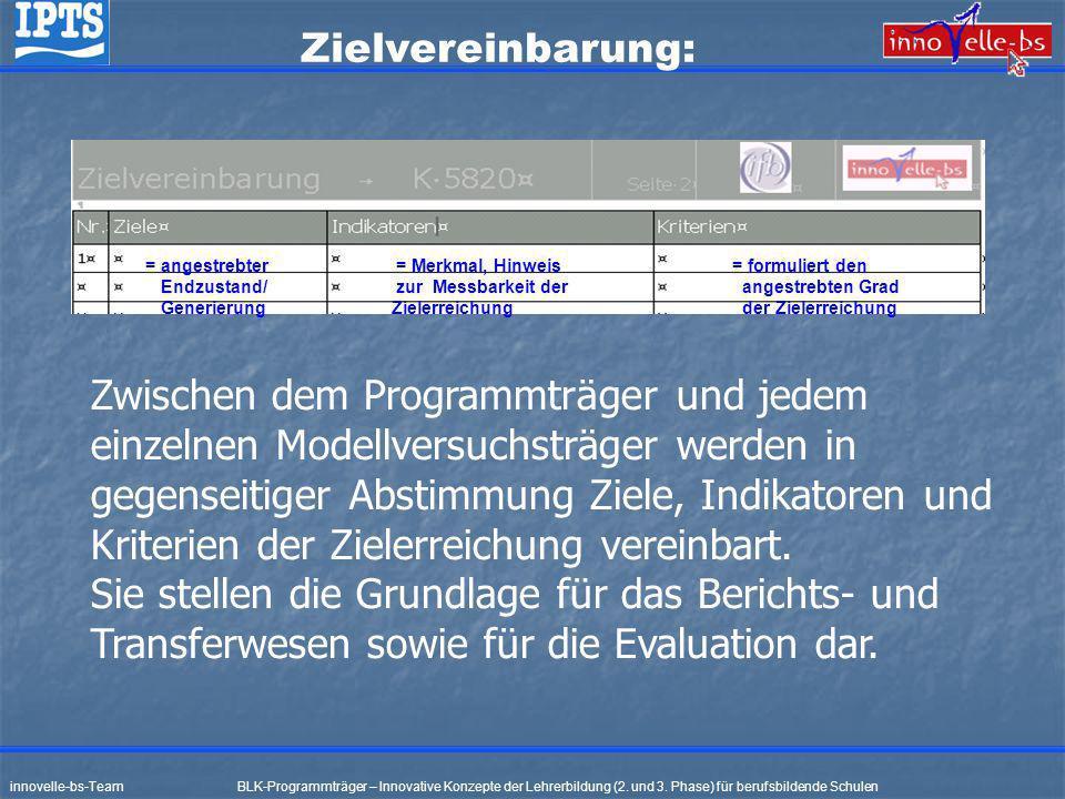 Zielvereinbarung: innovelle-bs-Team BLK-Programmträger – Innovative Konzepte der Lehrerbildung (2.