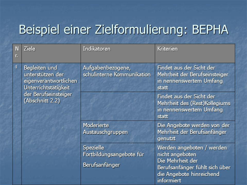 Beispiel einer Zielformulierung: BEPHA N r.