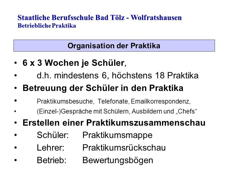 Staatliche Berufsschule Bad Tölz - Wolfratshausen 6 x 3 Wochen je Schüler, d.h. mindestens 6, höchstens 18 Praktika Betreuung der Schüler in den Prakt
