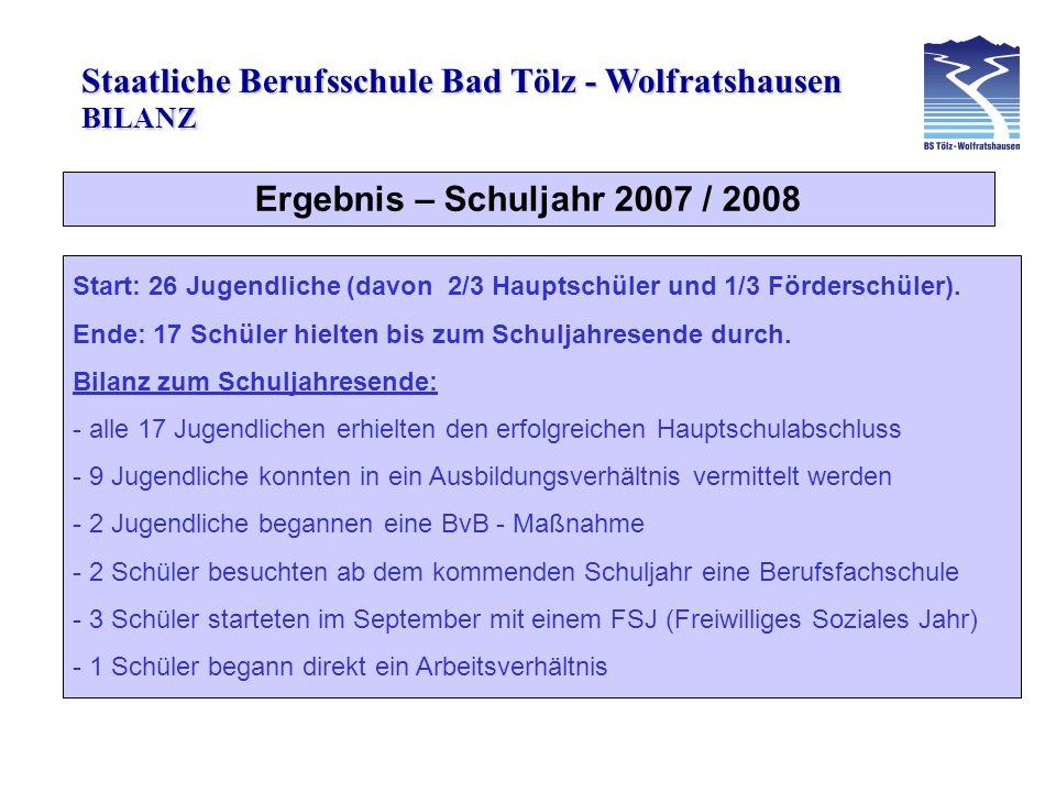 Staatliche Berufsschule Bad Tölz - Wolfratshausen Ergebnis – Schuljahr 2007 / 2008 BILANZ Start: 26 Jugendliche (davon 2/3 Hauptschüler und 1/3 Förder