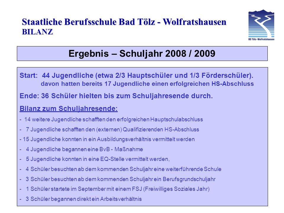 Staatliche Berufsschule Bad Tölz - Wolfratshausen Ergebnis – Schuljahr 2008 / 2009 BILANZ Start: 44 Jugendliche (etwa 2/3 Hauptschüler und 1/3 Förders