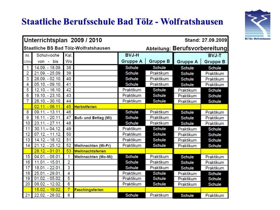 Staatliche Berufsschule Bad Tölz - Wolfratshausen BVV