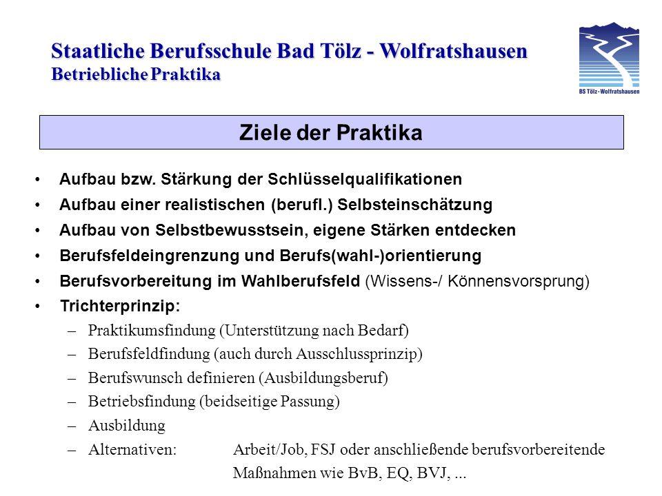 Staatliche Berufsschule Bad Tölz - Wolfratshausen Ziele der Praktika Aufbau bzw. Stärkung der Schlüsselqualifikationen Aufbau einer realistischen (ber