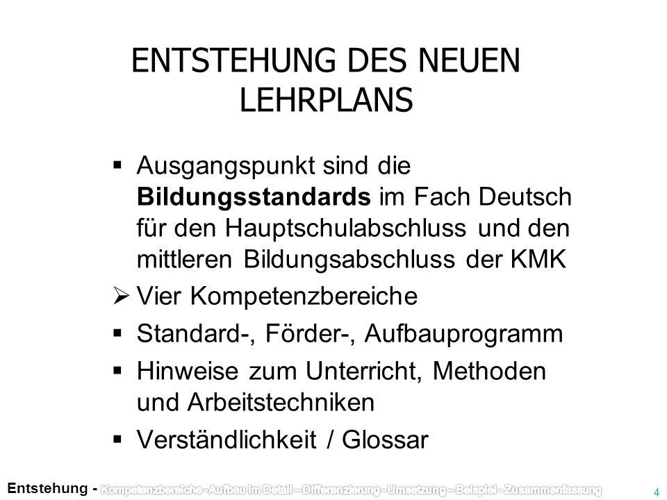 ENTSTEHUNG DES NEUEN LEHRPLANS Ausgangspunkt sind die Bildungsstandards im Fach Deutsch für den Hauptschulabschluss und den mittleren Bildungsabschlus