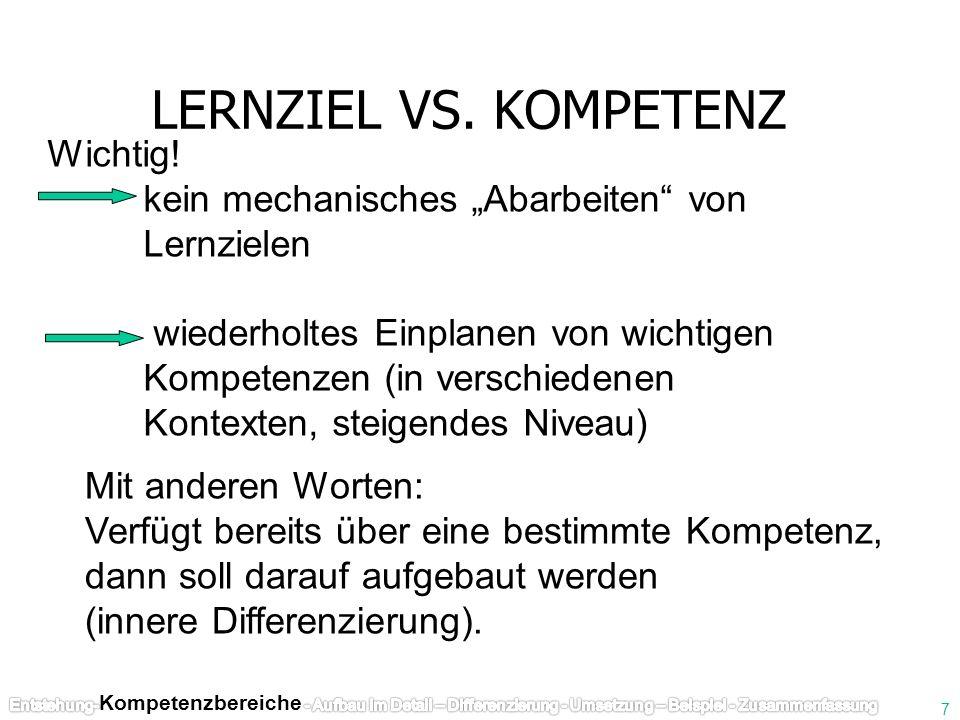 LERNZIEL VS. KOMPETENZ Wichtig! kein mechanisches Abarbeiten von Lernzielen wiederholtes Einplanen von wichtigen Kompetenzen (in verschiedenen Kontext
