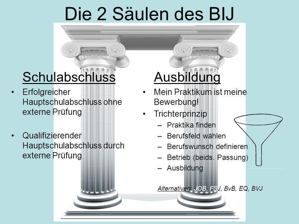 Die 2 Säulen des BIJ Ausbildung Mein Praktikum ist meine Bewerbung.