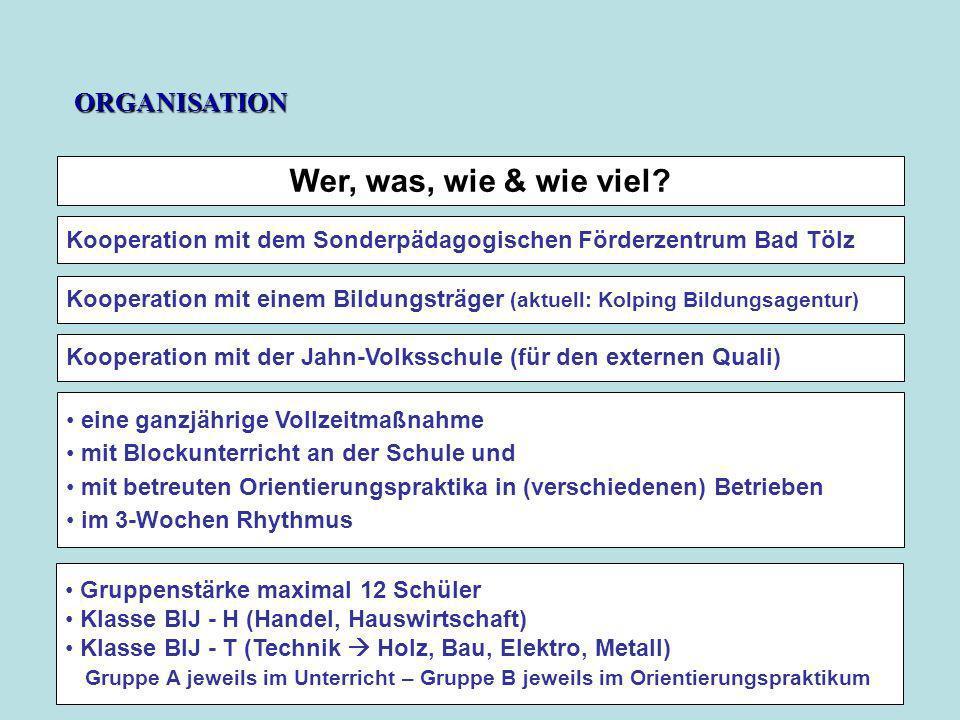 Seminar Kompetenztraining Allgemeine Schlüsselkompetenzen Konzentration, Motivation, Verantwortung, Benehmen, Pünktlichkeit etc.