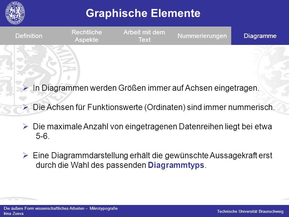 Die äußere Form wissenschaftliches Arbeiten – Mikrotypografie Irina Zueva Technische Universität Braunschweig Graphische Elemente Definition Rechtliche Aspekte Arbeit mit dem Text NummerierungenDiagramme In Diagrammen werden Größen immer auf Achsen eingetragen.