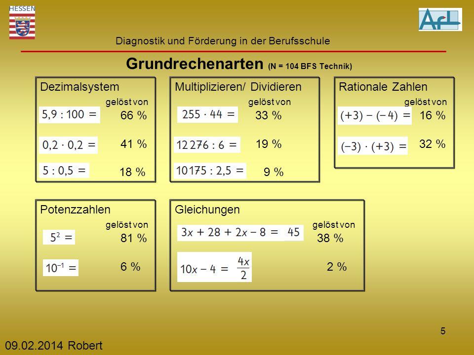 Diagnostik und Förderung in der Berufsschule 09.02.2014 Robert Hinze Grundrechenarten (N = 104 BFS Technik) Dezimalsystem gelöst von 66 % 41 % 18 % Mu