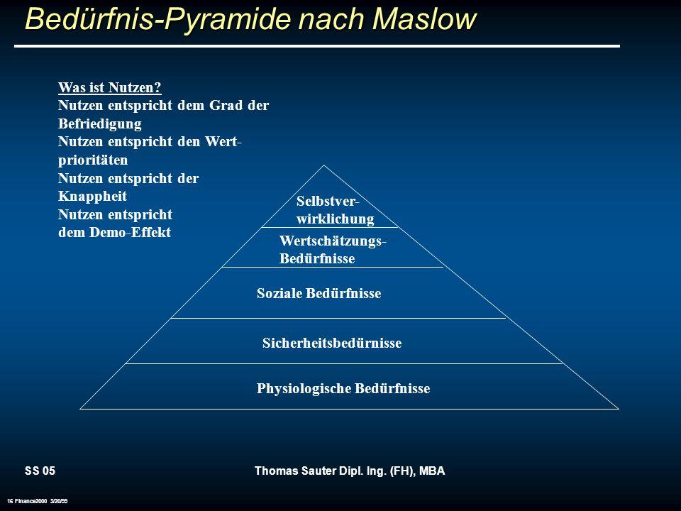 SS 05Thomas Sauter Dipl. Ing. (FH), MBA 16 Finance2000 3/20/99 Bedürfnis-Pyramide nach Maslow Wertschätzungs- Bedürfnisse Soziale Bedürfnisse Physiolo