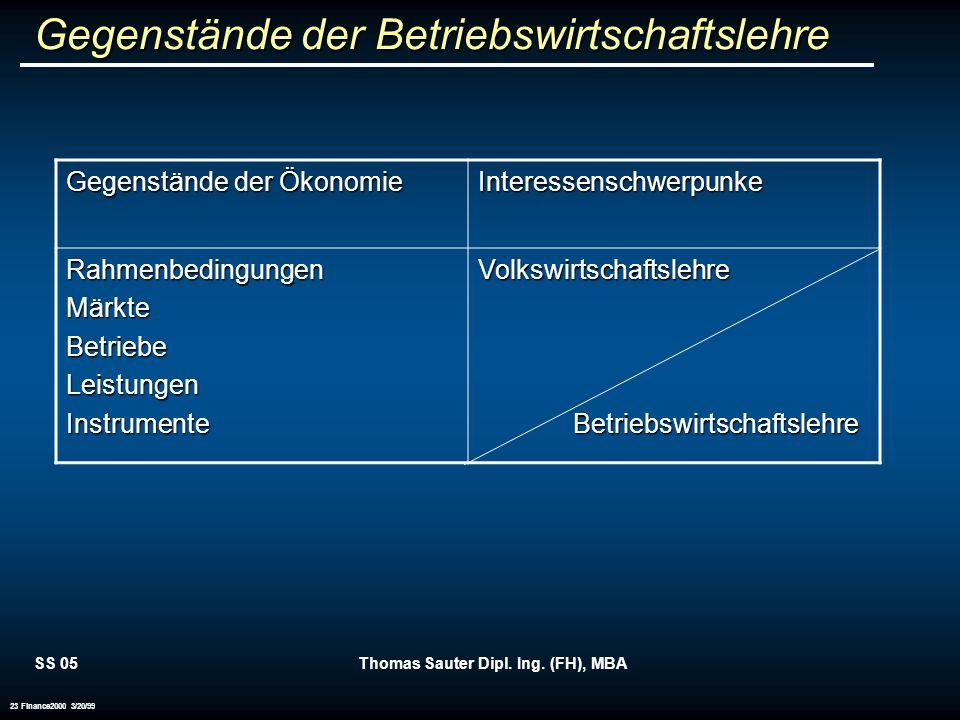 SS 05Thomas Sauter Dipl. Ing. (FH), MBA 23 Finance2000 3/20/99 Gegenstände der Betriebswirtschaftslehre Gegenstände der Ökonomie Interessenschwerpunke