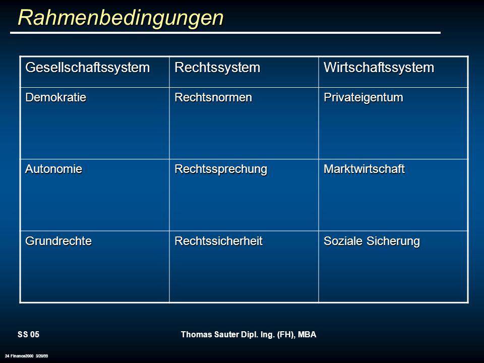 SS 05Thomas Sauter Dipl. Ing. (FH), MBA 24 Finance2000 3/20/99 Rahmenbedingungen GesellschaftssystemRechtssystemWirtschaftssystem DemokratieRechtsnorm