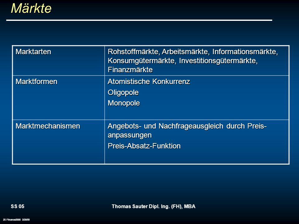 SS 05Thomas Sauter Dipl. Ing. (FH), MBA 25 Finance2000 3/20/99 Märkte Marktarten Rohstoffmärkte, Arbeitsmärkte, Informationsmärkte, Konsumgütermärkte,
