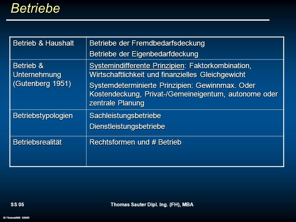 SS 05Thomas Sauter Dipl. Ing. (FH), MBA 26 Finance2000 3/20/99 Betriebe Betrieb & Haushalt Betriebe der Fremdbedarfsdeckung Betriebe der Eigenbedarfde