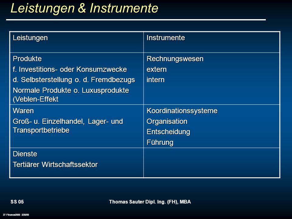 SS 05Thomas Sauter Dipl. Ing. (FH), MBA 27 Finance2000 3/20/99 Leistungen & Instrumente LeistungenInstrumente Produkte f. Investitions- oder Konsumzwe