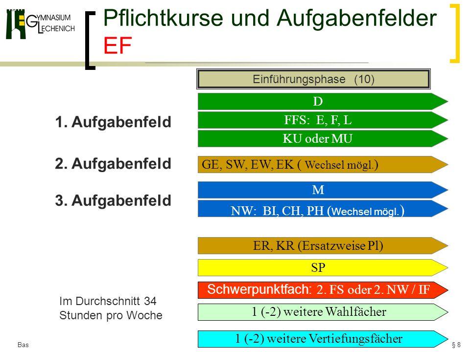 Bas Pflichtkurse und Aufgabenfelder EF D FFS: E, F, L GE, SW, EW, EK ( Wechsel mögl. ) M NW: BI, CH, PH ( Wechsel mögl. ) KU oder MU SP ER, KR (Ersatz