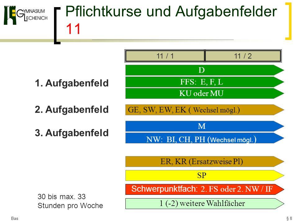 Bas Pflichtkurse und Aufgabenfelder 11 D FFS: E, F, L GE, SW, EW, EK ( Wechsel mögl. ) M NW: BI, CH, PH ( Wechsel mögl. ) KU oder MU SP ER, KR (Ersatz