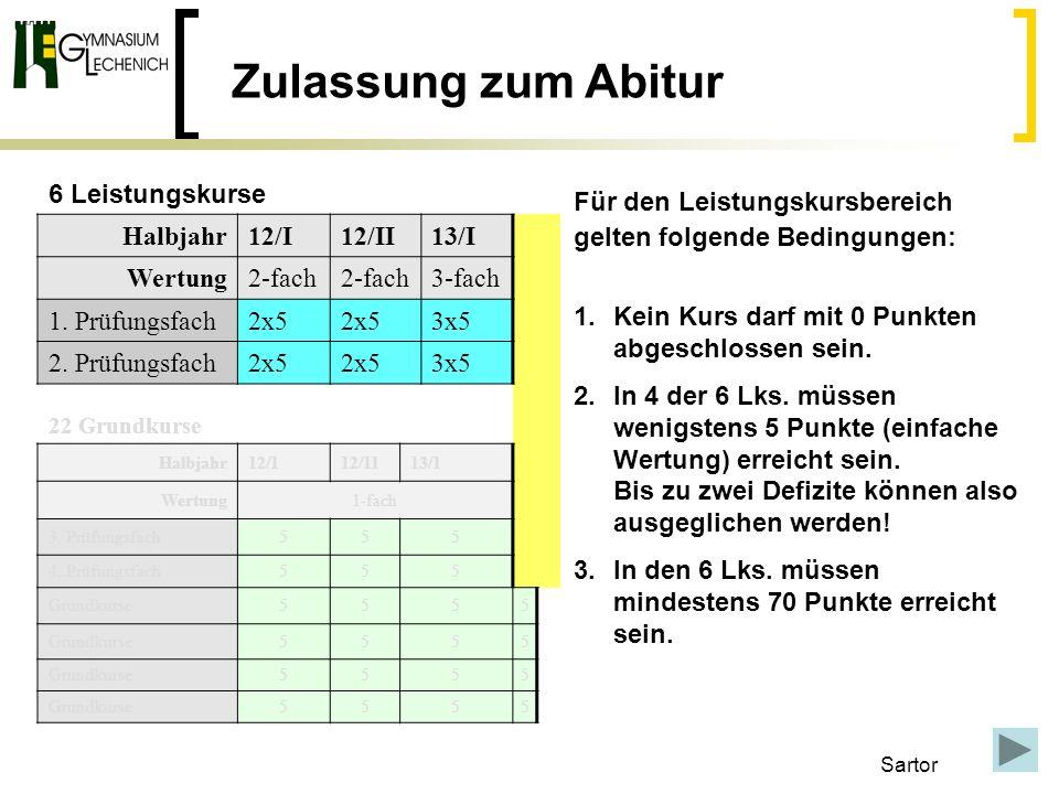 6 Leistungskurse Halbjahr12/I12/II13/I Wertung2-fach 3-fach 1.