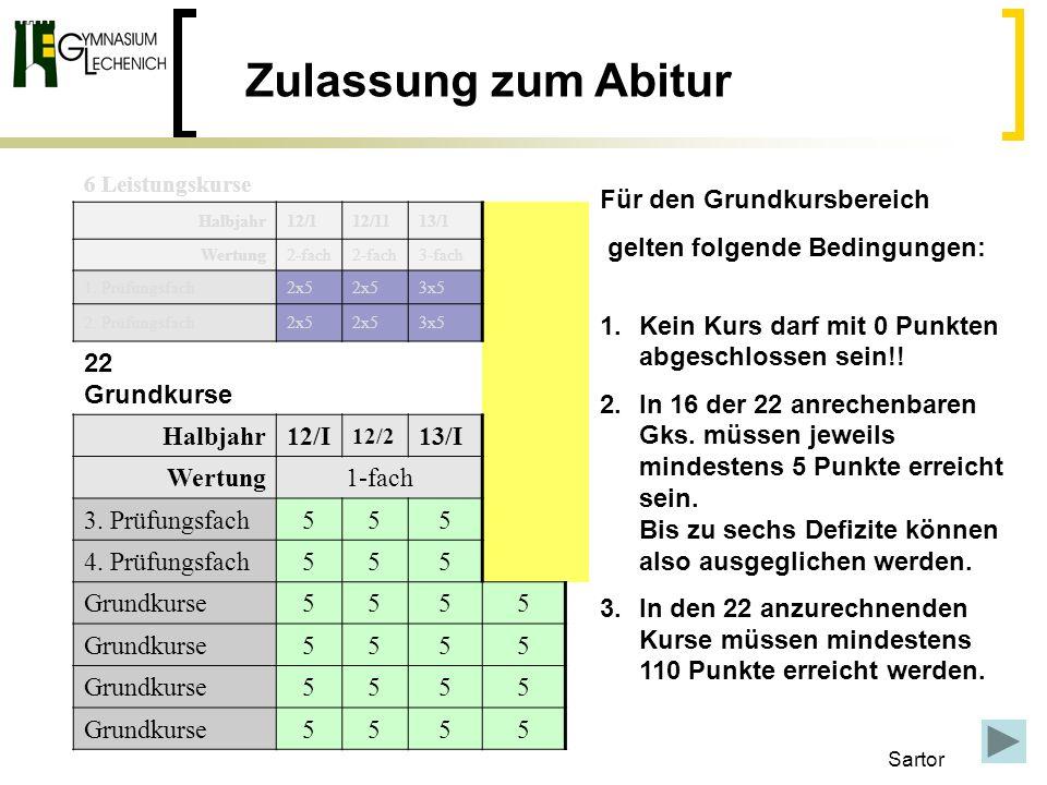 6 Leistungskurse Halbjahr12/112/1113/1 Wertung2-fach 3-fach 1.
