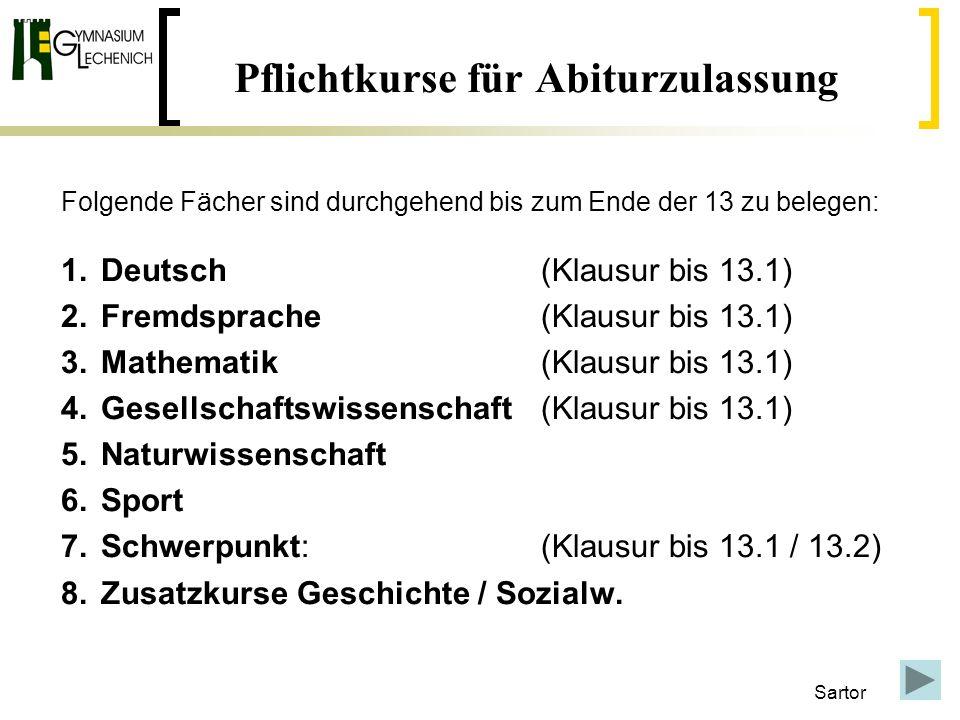 Pflichtkurse für Abiturzulassung Folgende Fächer sind durchgehend bis zum Ende der 13 zu belegen: 1.Deutsch (Klausur bis 13.1) 2.Fremdsprache (Klausur bis 13.1) 3.Mathematik (Klausur bis 13.1) 4.Gesellschaftswissenschaft (Klausur bis 13.1) 5.Naturwissenschaft 6.Sport 7.Schwerpunkt: (Klausur bis 13.1 / 13.2) 8.Zusatzkurse Geschichte / Sozialw.