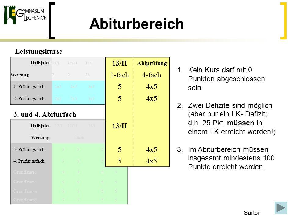 Leistungskurse Halbjahr 12/112/1113/1 13/II Abiprüfung Wertung 223h 1-fach4-fach 1.