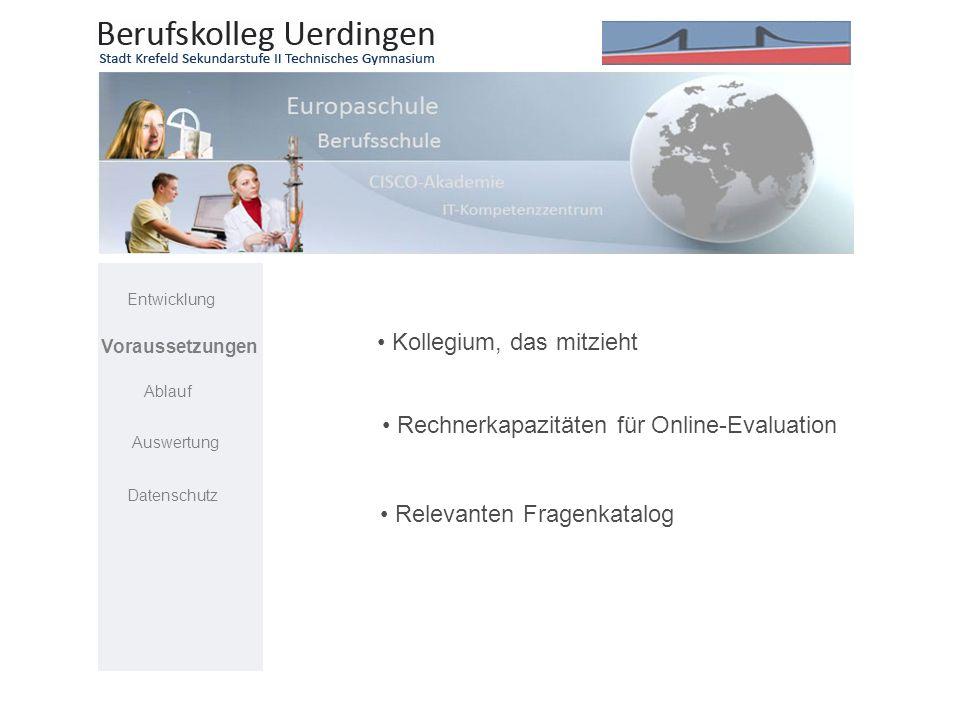 Kollegium, das mitzieht Rechnerkapazitäten für Online-Evaluation Relevanten Fragenkatalog Entwicklung Voraussetzungen Ablauf Auswertung Datenschutz